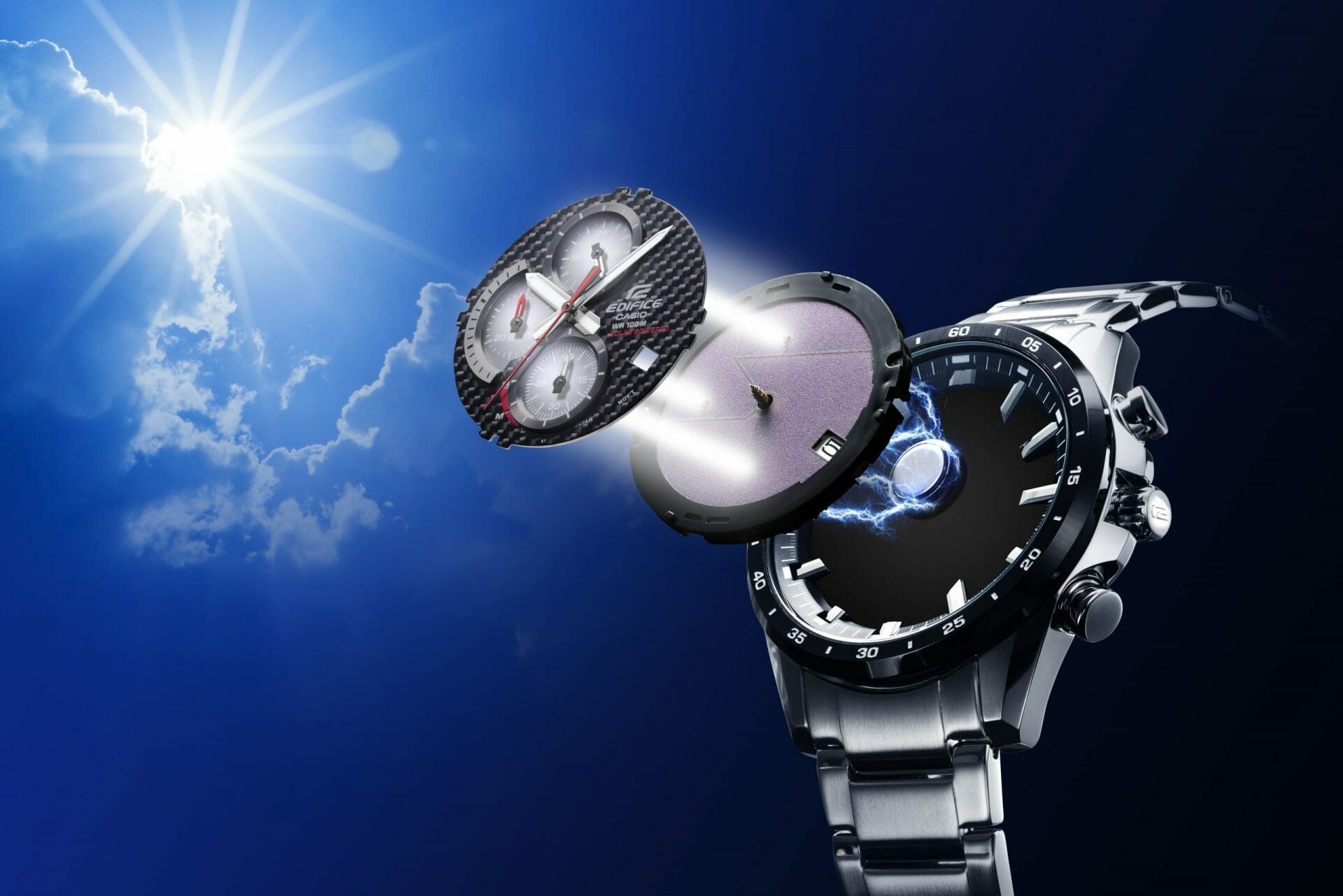 Solar Powered Watches for a Green Future